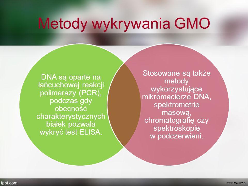 Metody wykrywania GMO
