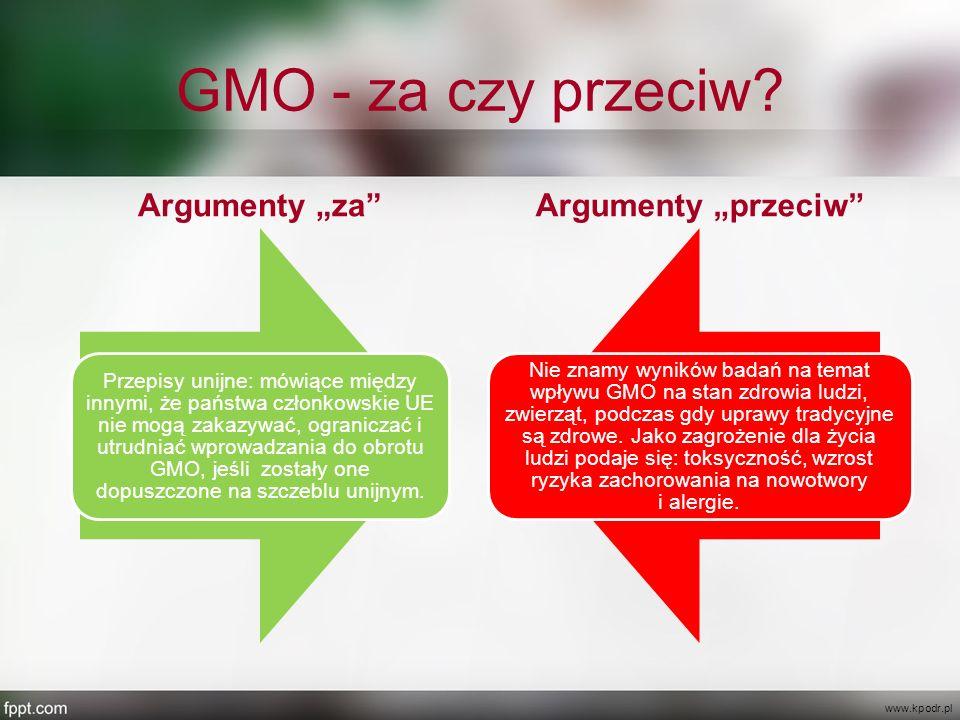 """GMO - za czy przeciw Argumenty """"za Argumenty """"przeciw"""