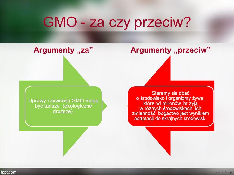 Uprawy i żywność GMO mogą być tańsze (ekologiczne droższe).