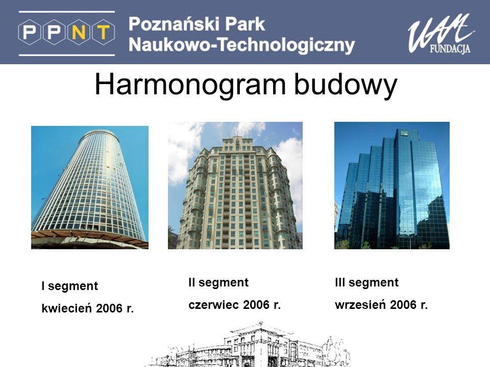 Harmonogram budowy II segment czerwiec 2006 r. III segment