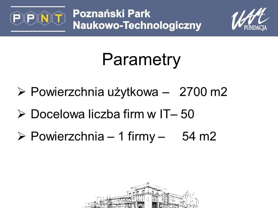 Parametry Powierzchnia użytkowa – 2700 m2