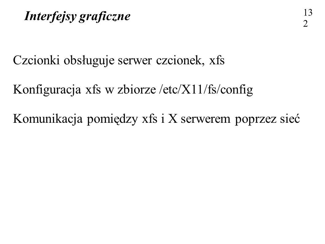 Czcionki obsługuje serwer czcionek, xfs