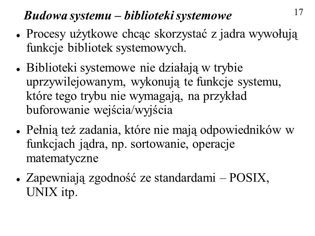 Budowa systemu – biblioteki systemowe