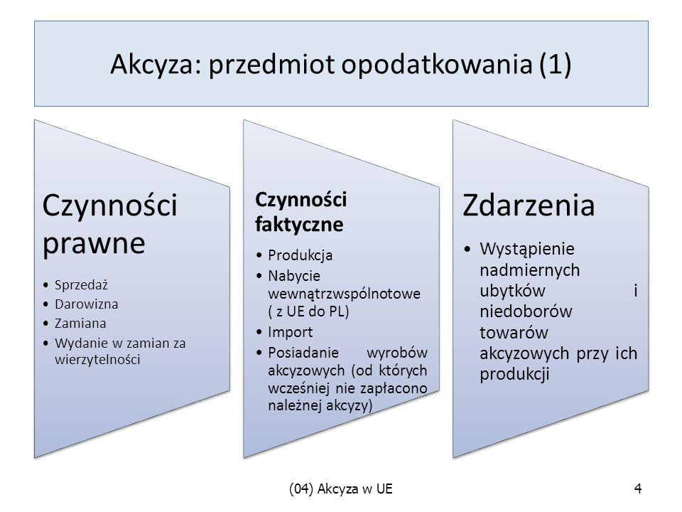Akcyza: przedmiot opodatkowania (1)