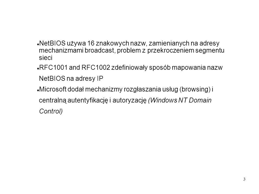 NetBIOS używa 16 znakowych nazw, zamienianych na adresy mechanizmami broadcast, problem z przekroczeniem segmentu sieci