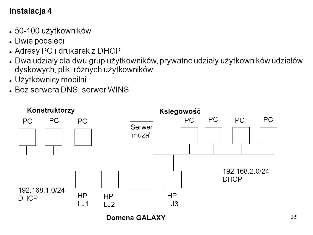 Adresy PC i drukarek z DHCP