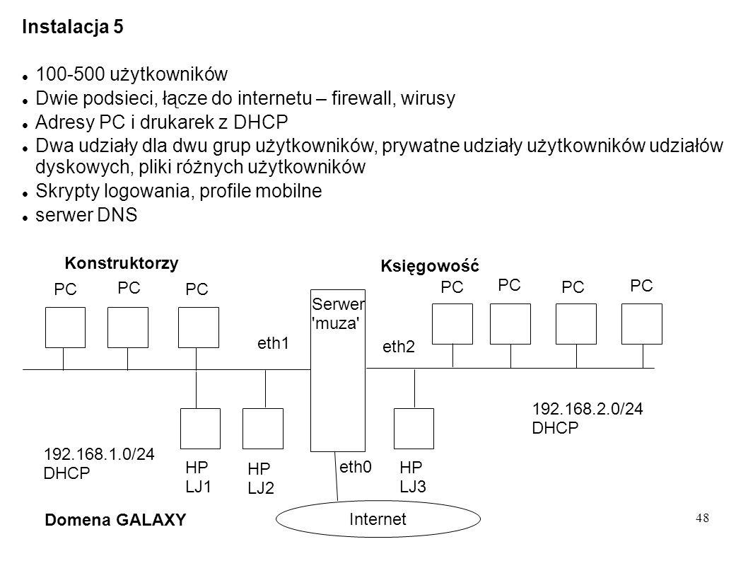 Dwie podsieci, łącze do internetu – firewall, wirusy