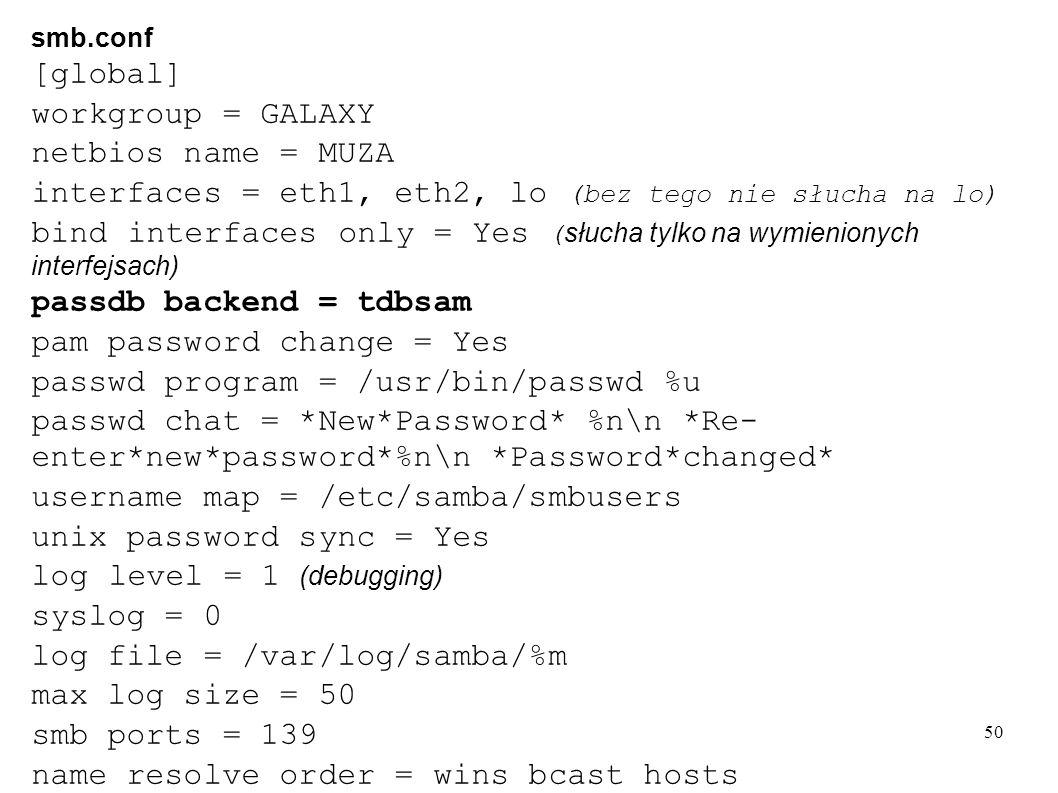 interfaces = eth1, eth2, lo (bez tego nie słucha na lo)