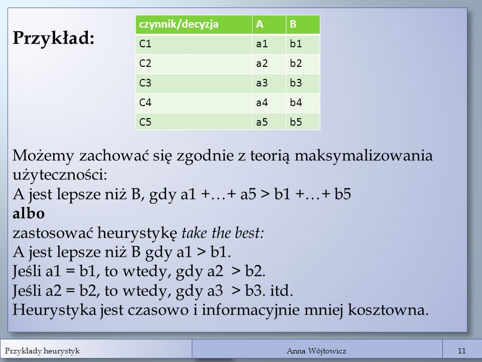 Wspólny schemat Przykład: Możemy zachować się zgodnie z teorią maksymalizowania użyteczności: A jest lepsze niż B, gdy a1 +…+ a5 > b1 +…+ b5.