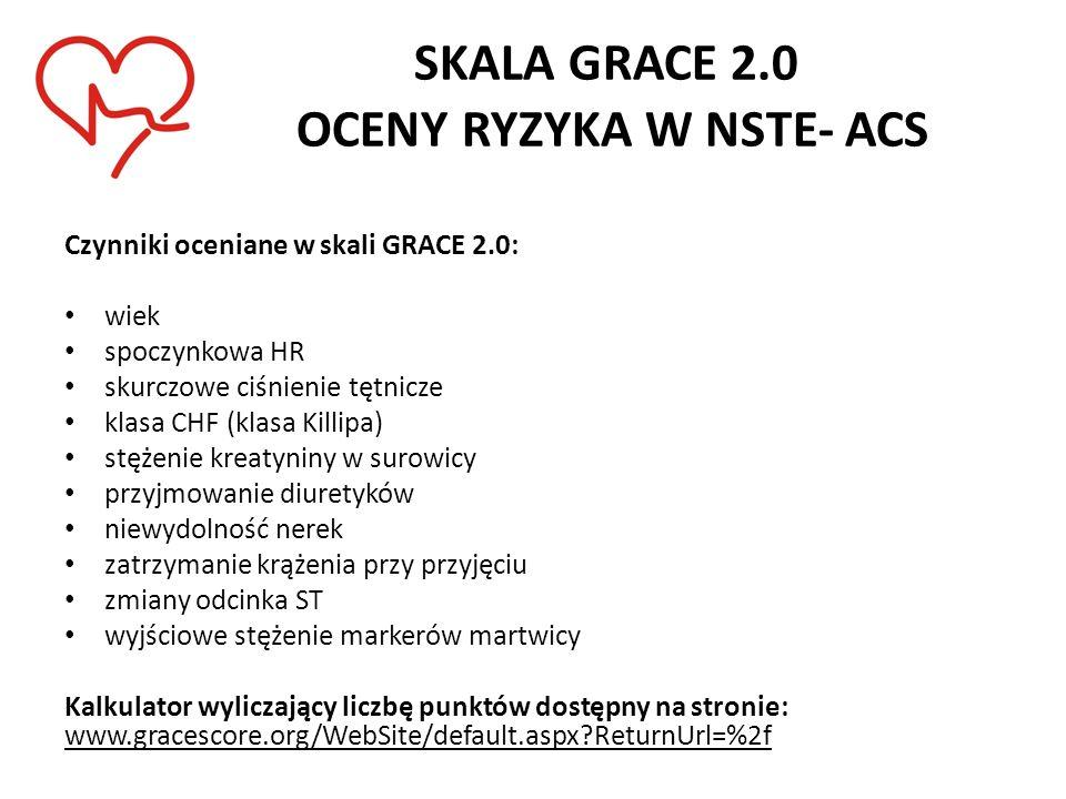 SKALA GRACE 2.0 OCENY RYZYKA W NSTE- ACS