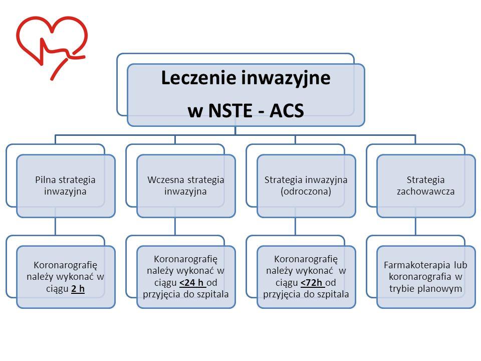 Leczenie inwazyjne w NSTE - ACS