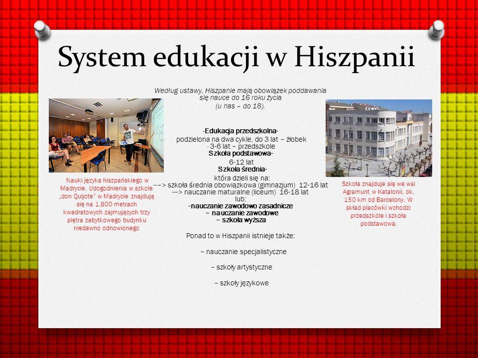 System edukacji w Hiszpanii