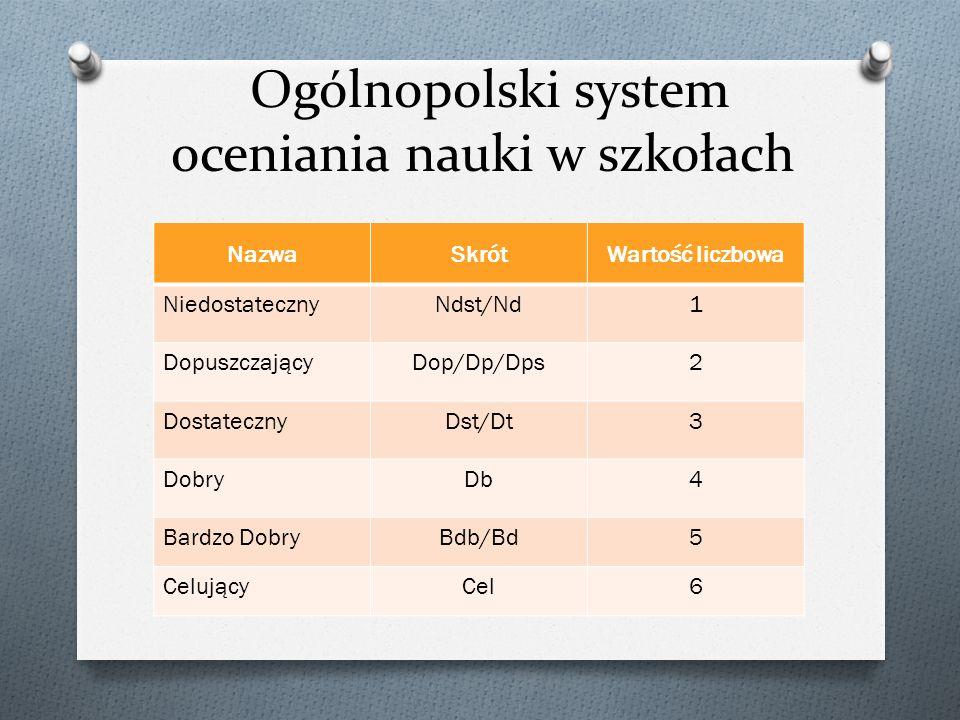 Ogólnopolski system oceniania nauki w szkołach