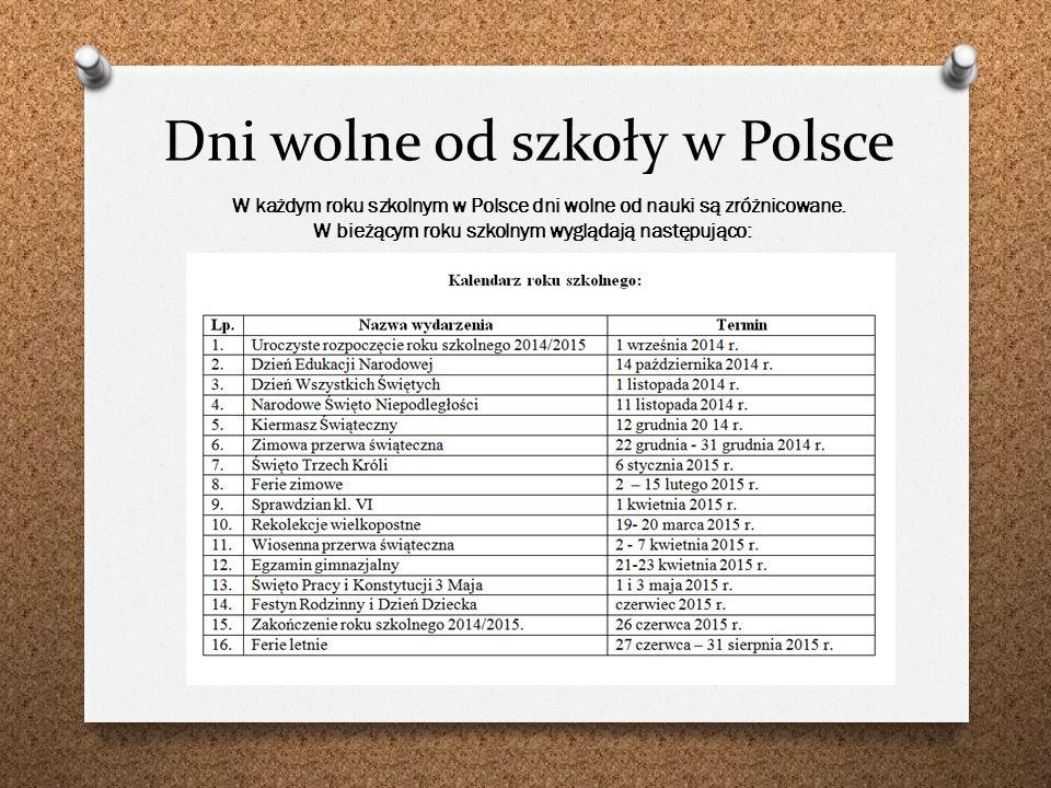 Dni wolne od szkoły w Polsce