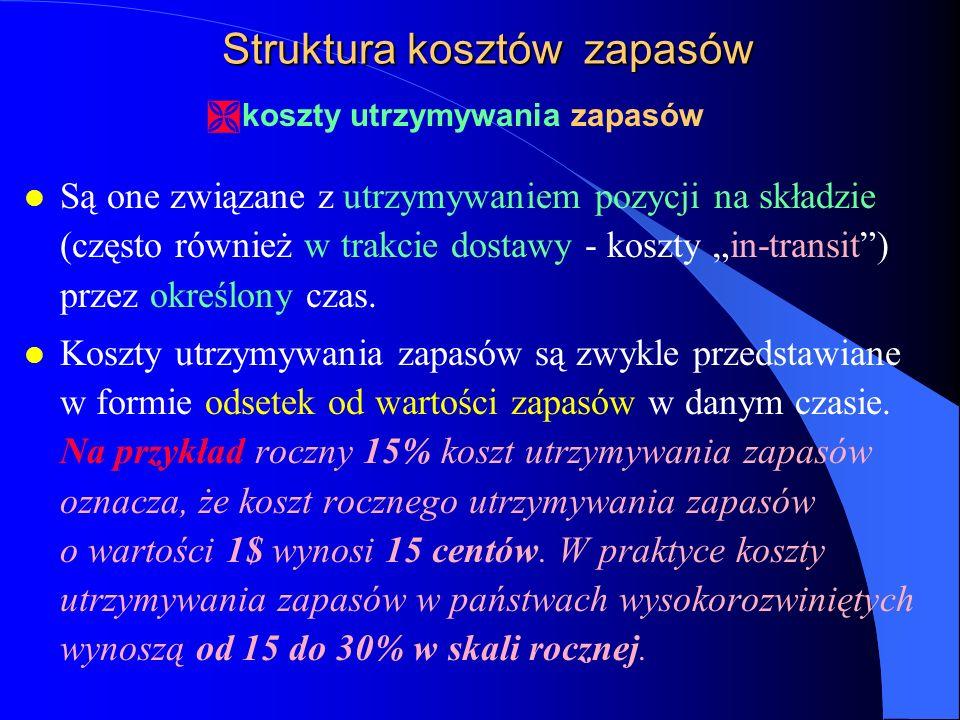 Struktura kosztów zapasów