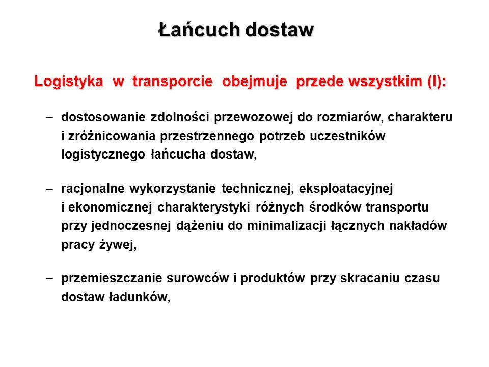 Logistyka w transporcie obejmuje przede wszystkim (I):