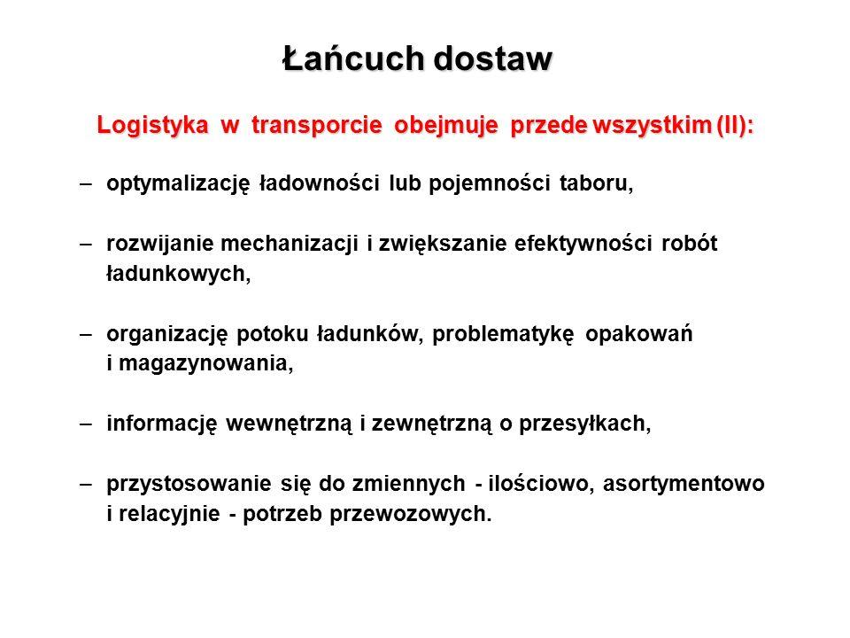 Logistyka w transporcie obejmuje przede wszystkim (II):