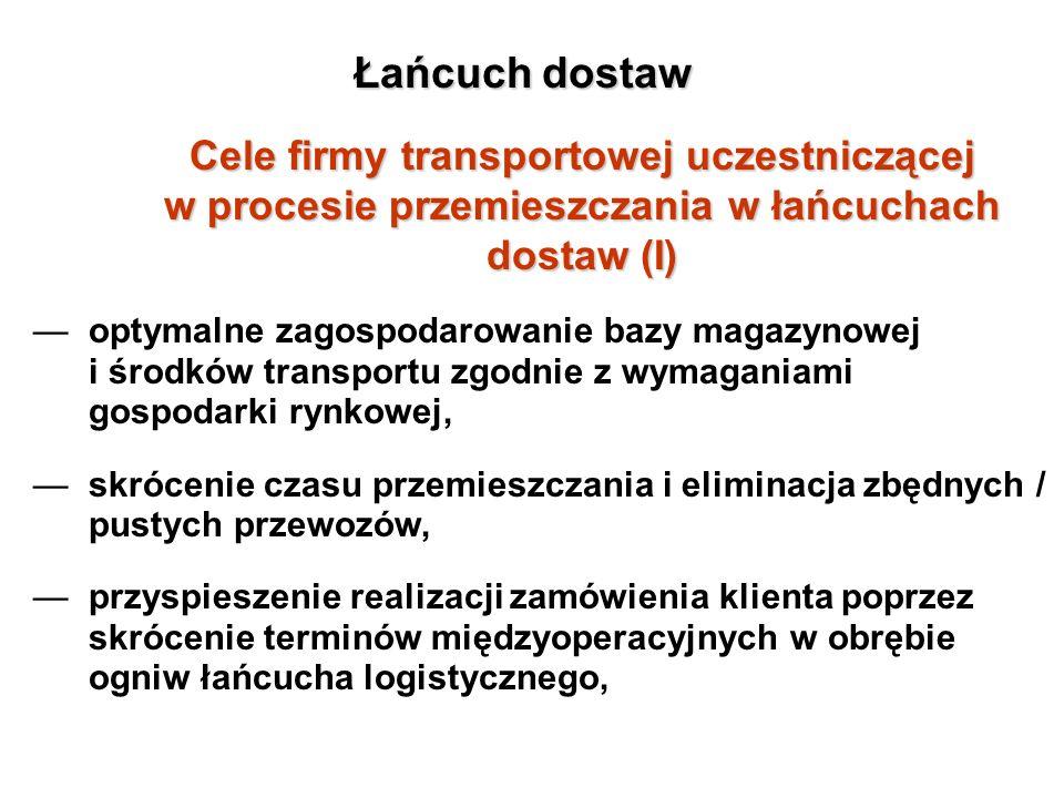 Łańcuch dostaw Cele firmy transportowej uczestniczącej w procesie przemieszczania w łańcuchach dostaw (I)