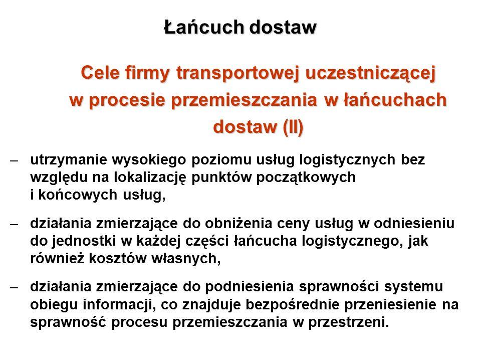 Łańcuch dostaw Cele firmy transportowej uczestniczącej w procesie przemieszczania w łańcuchach dostaw (II)