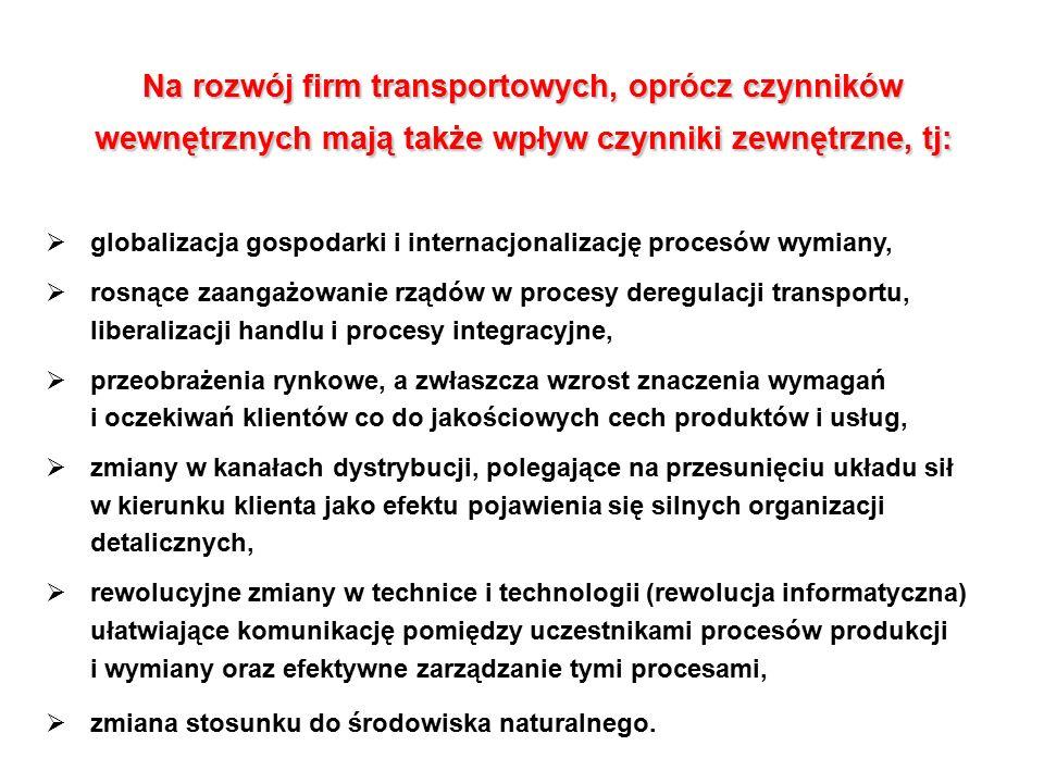 Na rozwój firm transportowych, oprócz czynników wewnętrznych mają także wpływ czynniki zewnętrzne, tj: