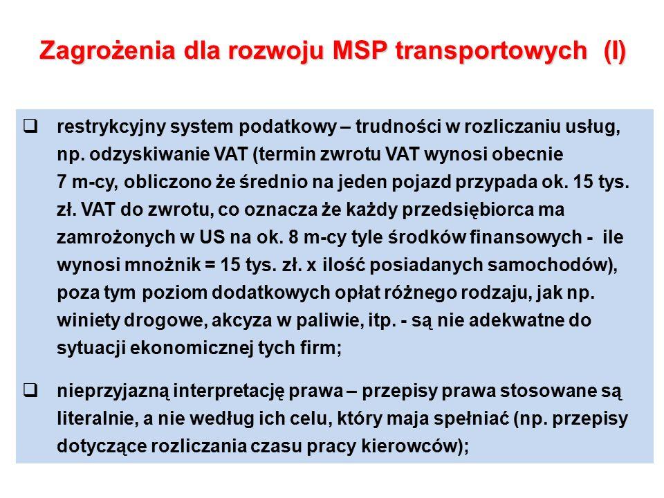 Zagrożenia dla rozwoju MSP transportowych (I)
