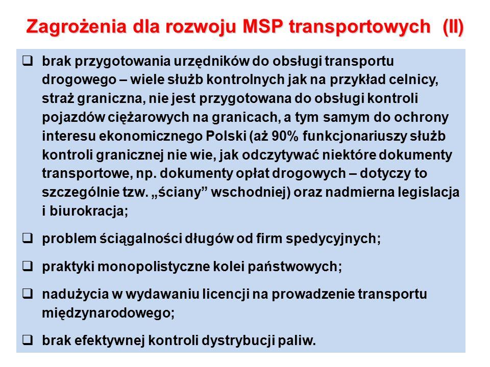 Zagrożenia dla rozwoju MSP transportowych (II)