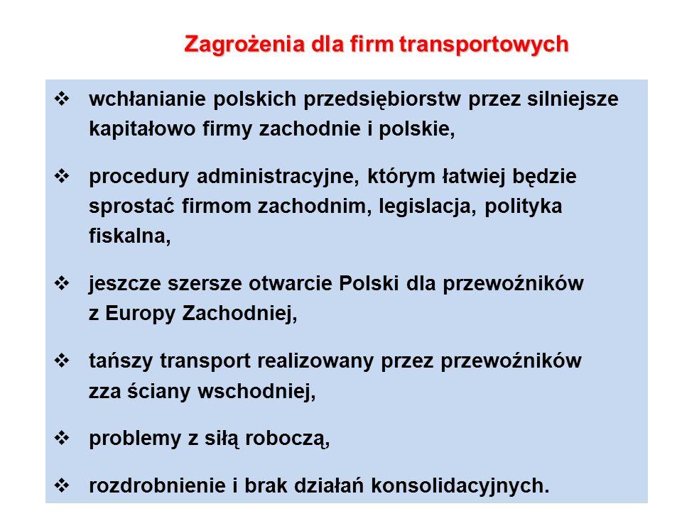 Zagrożenia dla firm transportowych