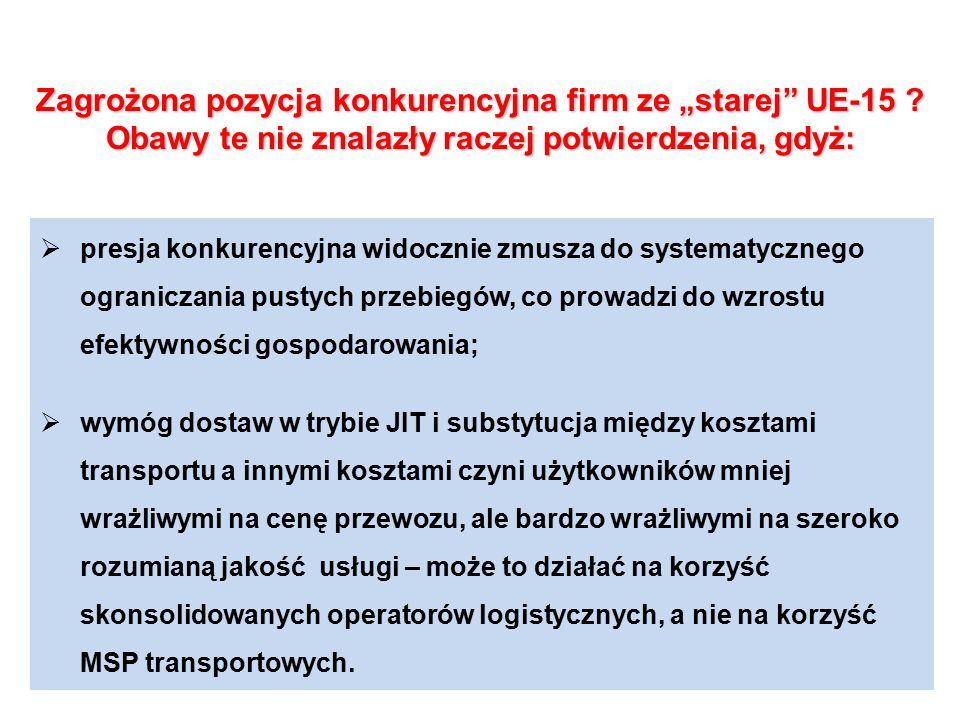 """Zagrożona pozycja konkurencyjna firm ze """"starej UE-15"""