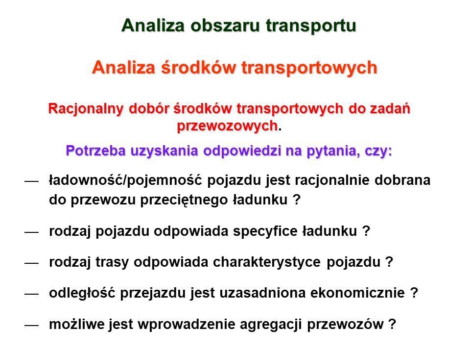 Analiza środków transportowych
