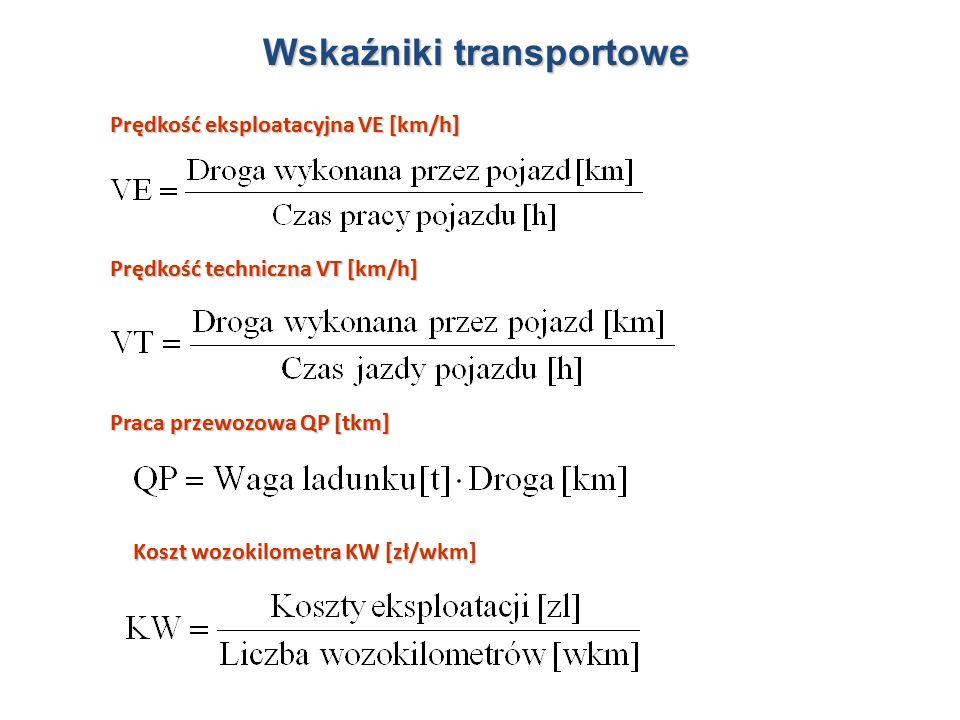 Wskaźniki transportowe