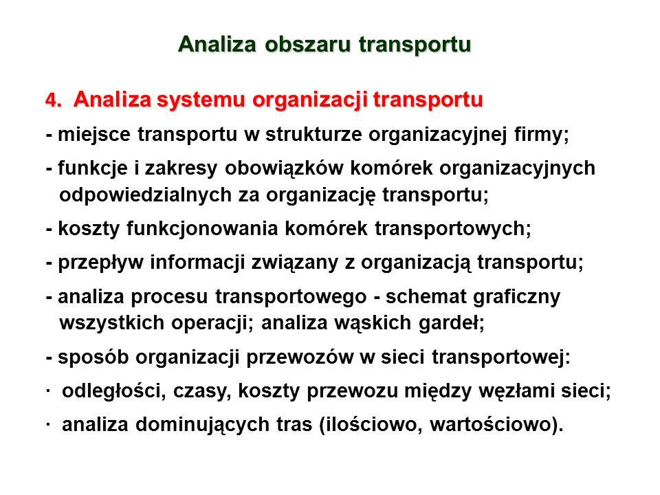 Analiza obszaru transportu
