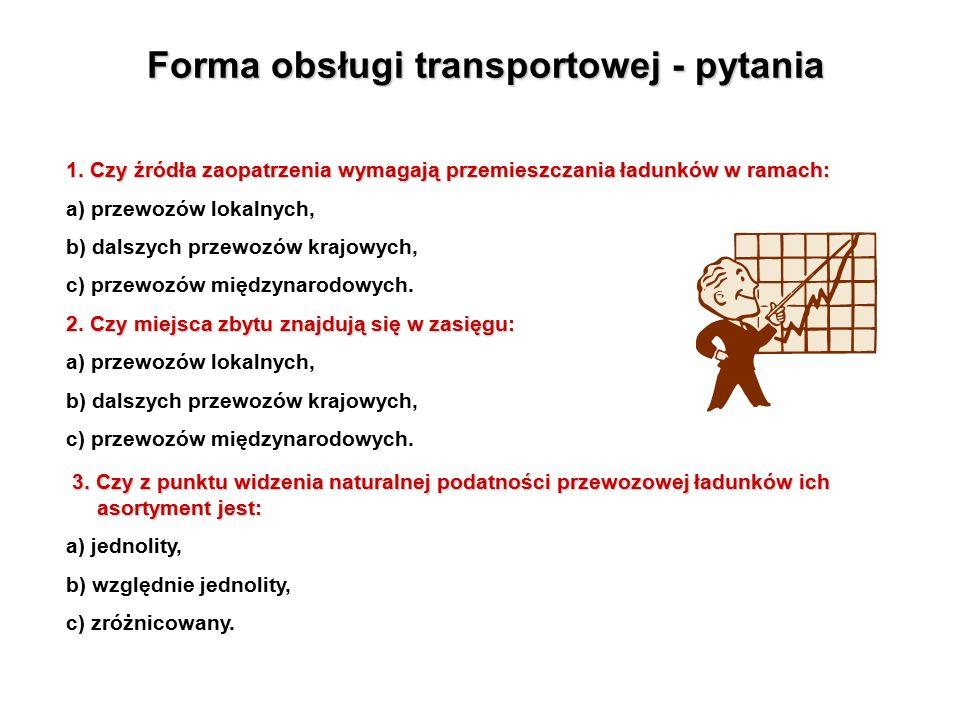 Forma obsługi transportowej - pytania