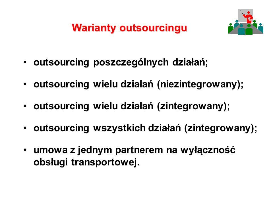 Warianty outsourcingu