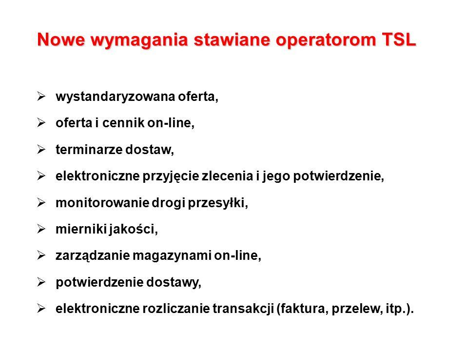 Nowe wymagania stawiane operatorom TSL