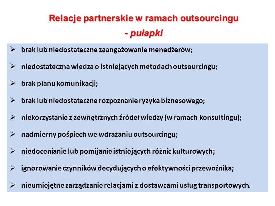 Relacje partnerskie w ramach outsourcingu - pułapki