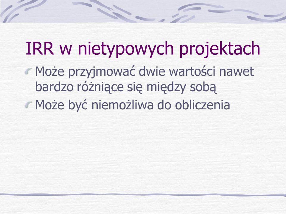 IRR w nietypowych projektach