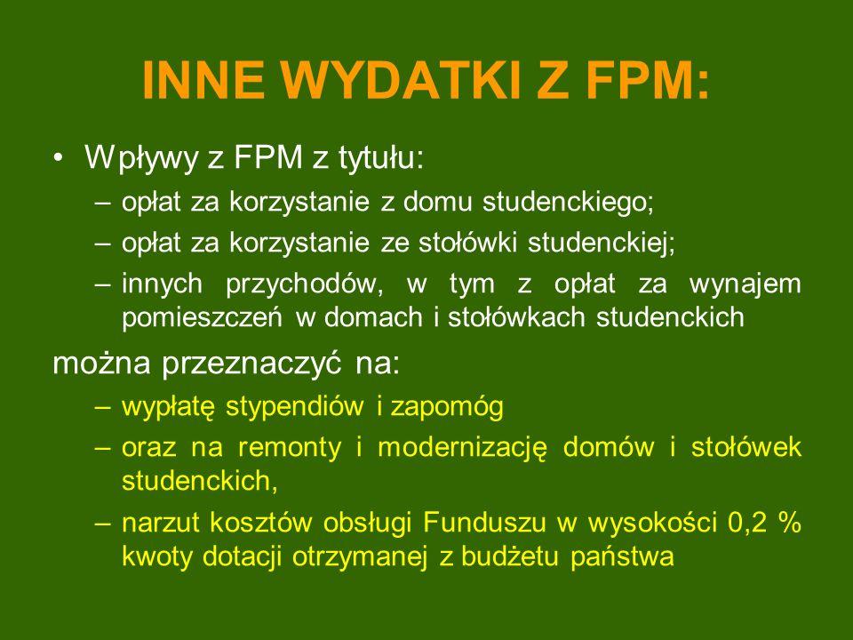 INNE WYDATKI Z FPM: Wpływy z FPM z tytułu: można przeznaczyć na: