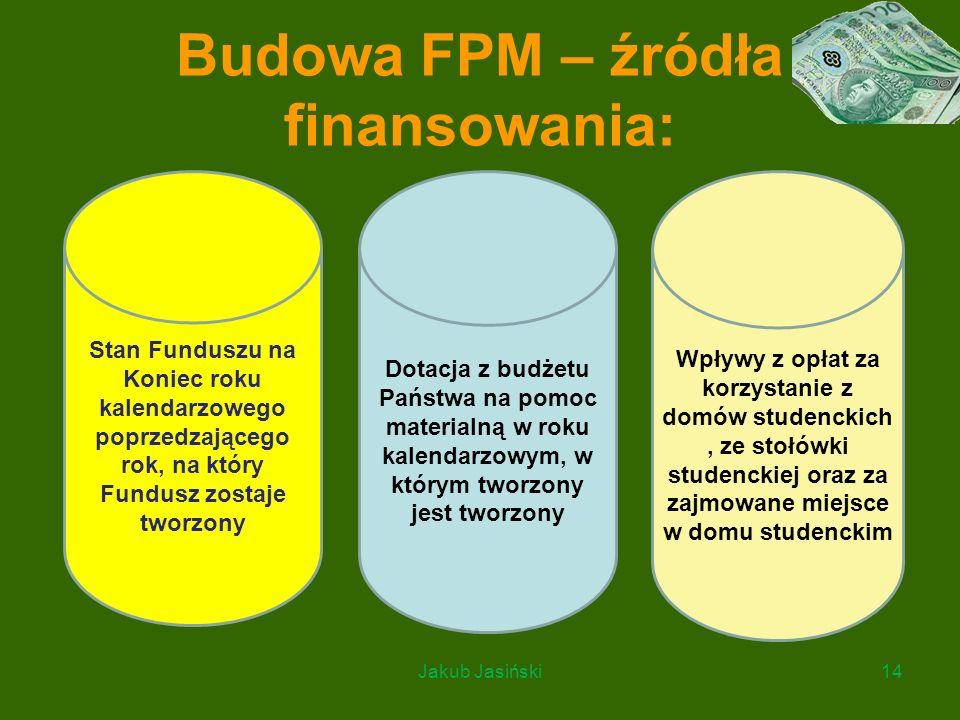 Budowa FPM – źródła finansowania: