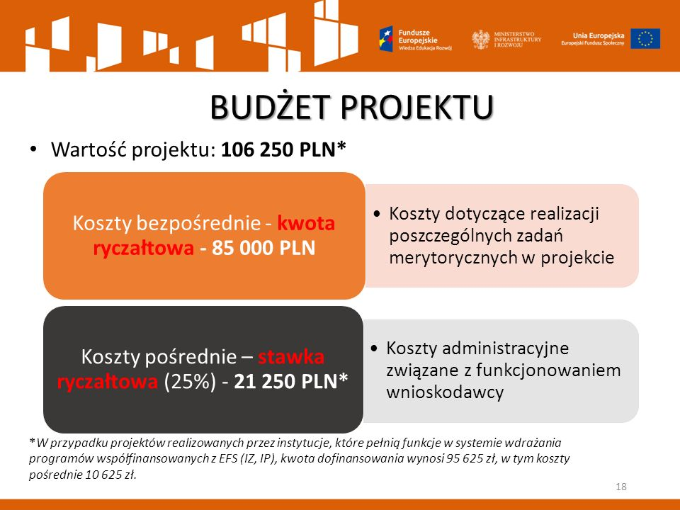 BUDŻET PROJEKTU Koszty bezpośrednie - kwota ryczałtowa - 85 000 PLN