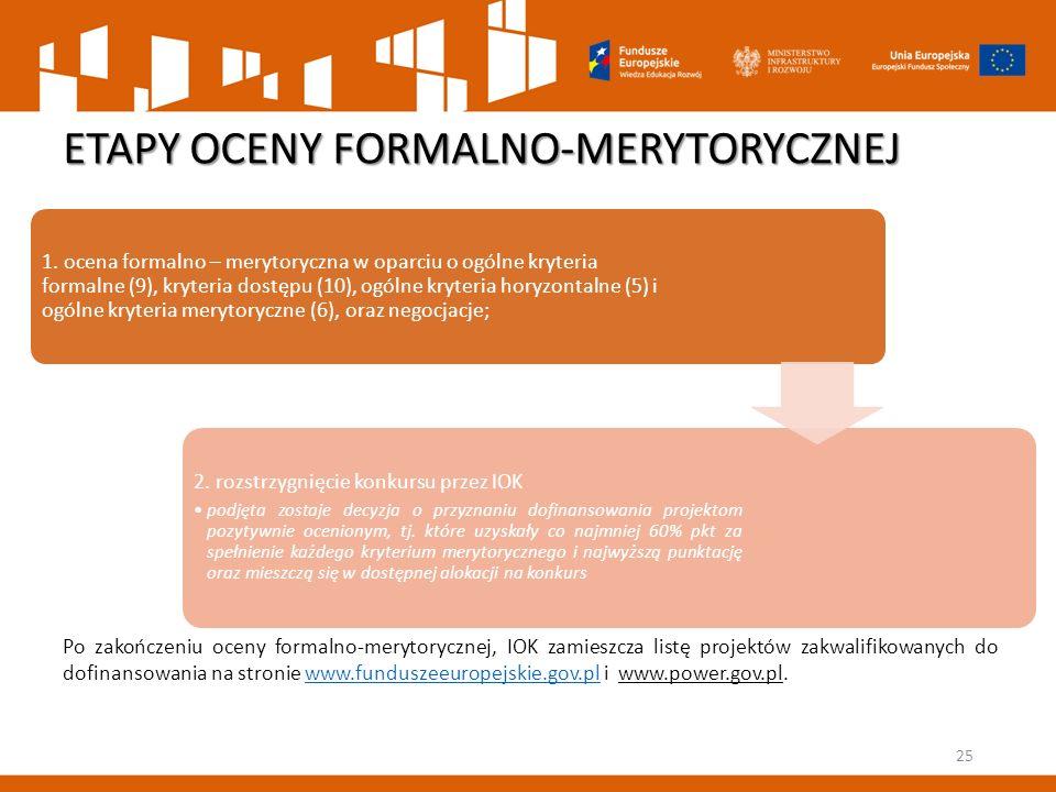 ETAPY OCENY FORMALNO-MERYTORYCZNEJ
