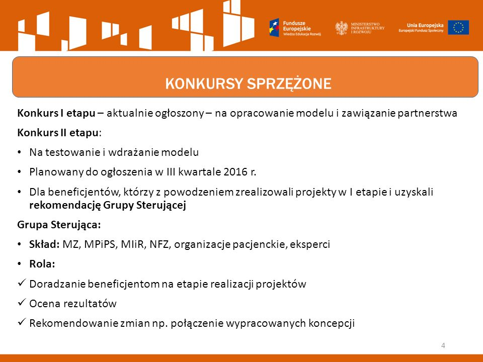 KONKURSY SPRZĘŻONE Konkurs I etapu – aktualnie ogłoszony – na opracowanie modelu i zawiązanie partnerstwa.