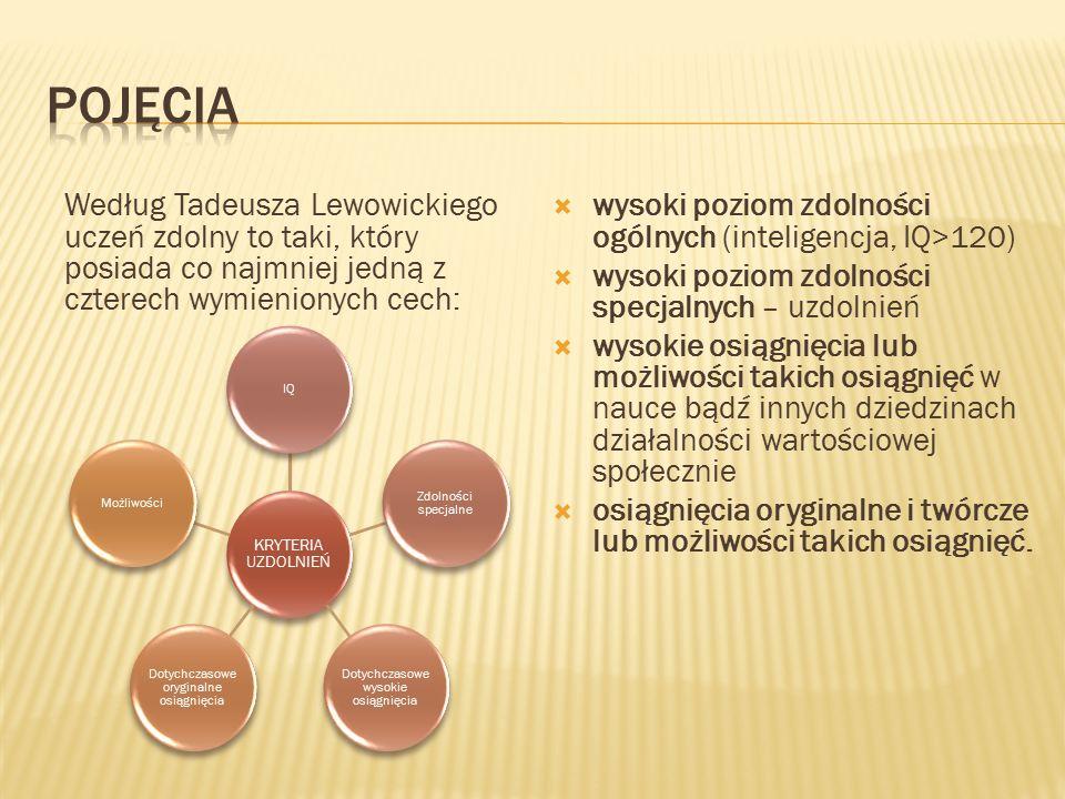 POJĘCIA Według Tadeusza Lewowickiego uczeń zdolny to taki, który posiada co najmniej jedną z czterech wymienionych cech: