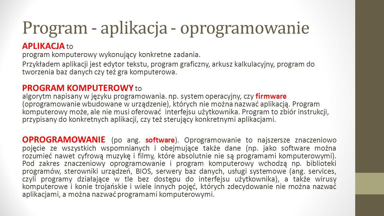 Program - aplikacja - oprogramowanie