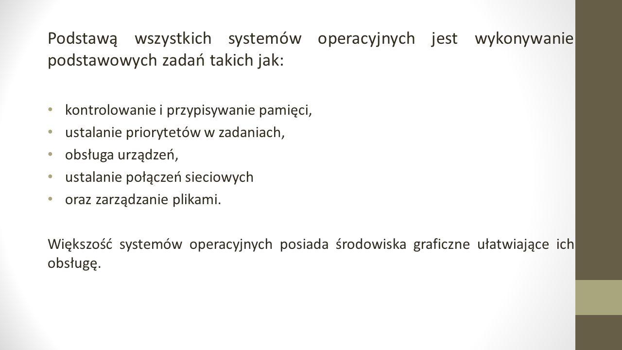 Podstawą wszystkich systemów operacyjnych jest wykonywanie podstawowych zadań takich jak: