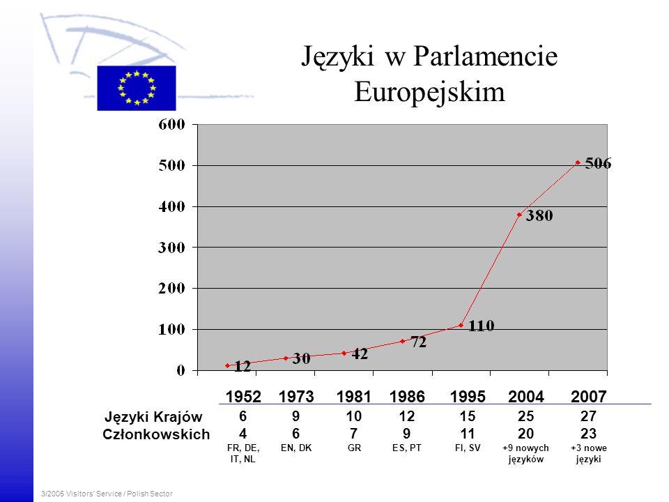 Języki w Parlamencie Europejskim