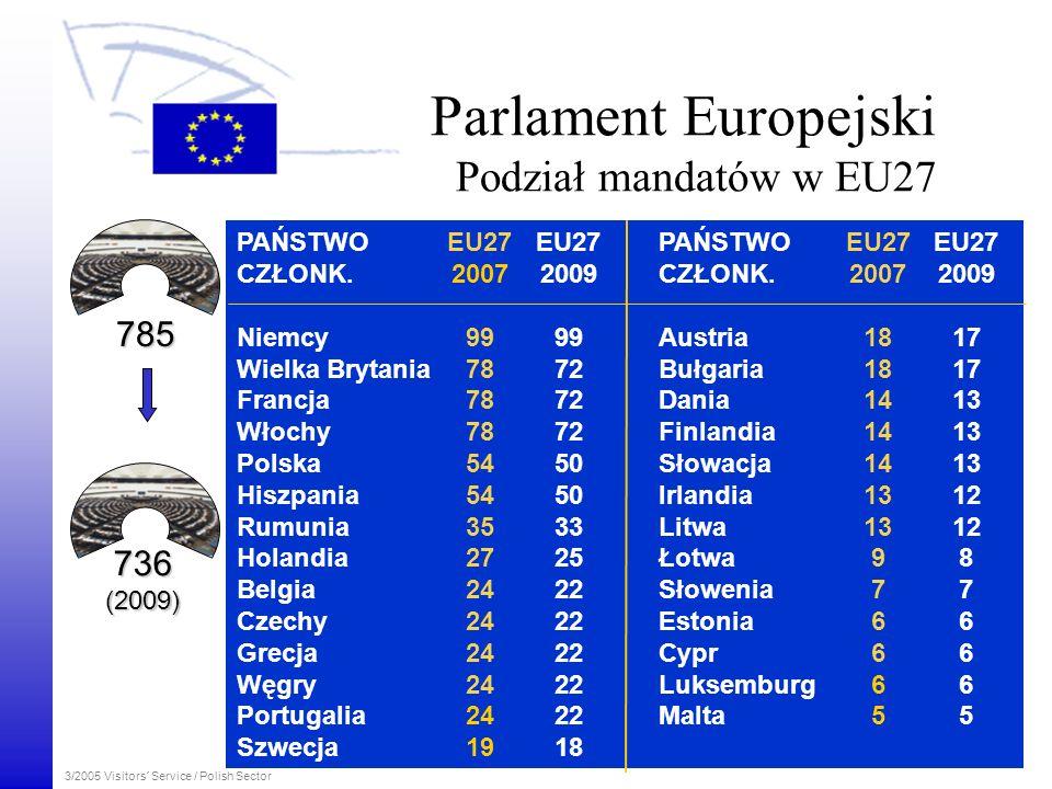 Parlament Europejski Podział mandatów w EU27