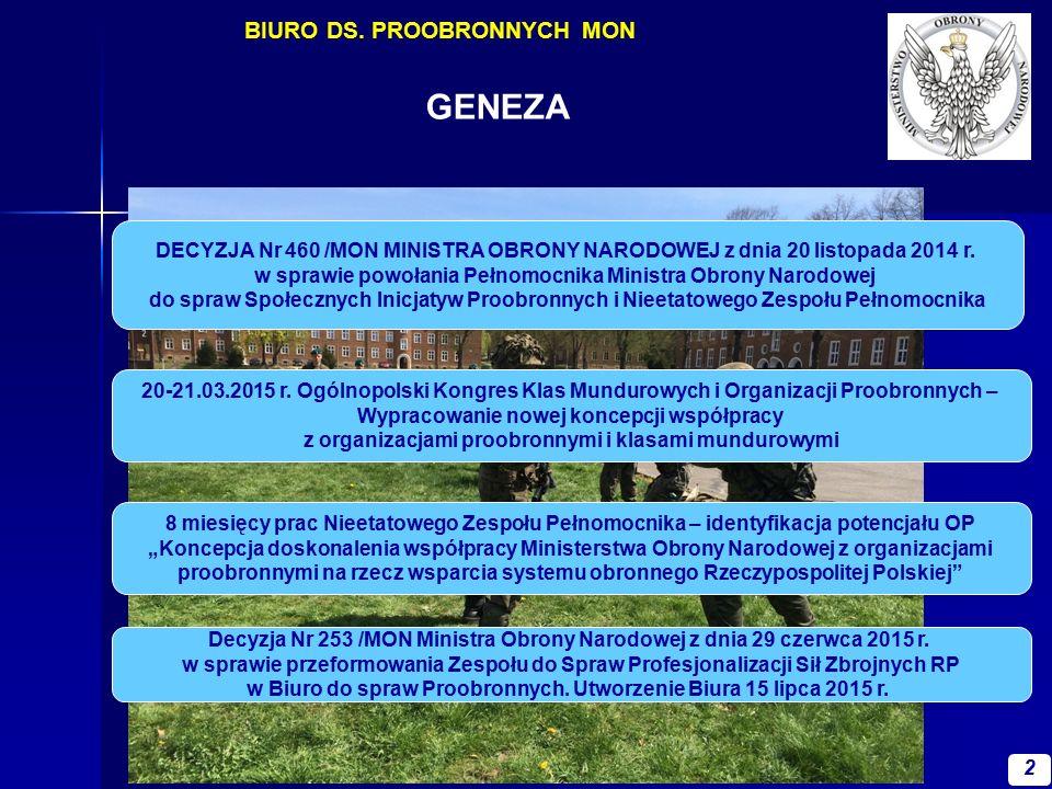 GENEZA BIURO DS. PROOBRONNYCH MON