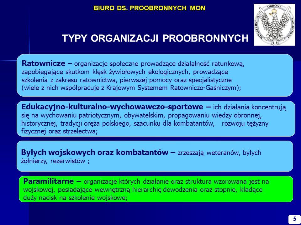 BIURO DS. PROOBRONNYCH MON TYPY ORGANIZACJI PROOBRONNYCH