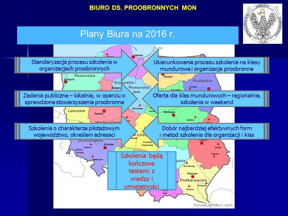 BIURO DS. PROOBRONNYCH MON