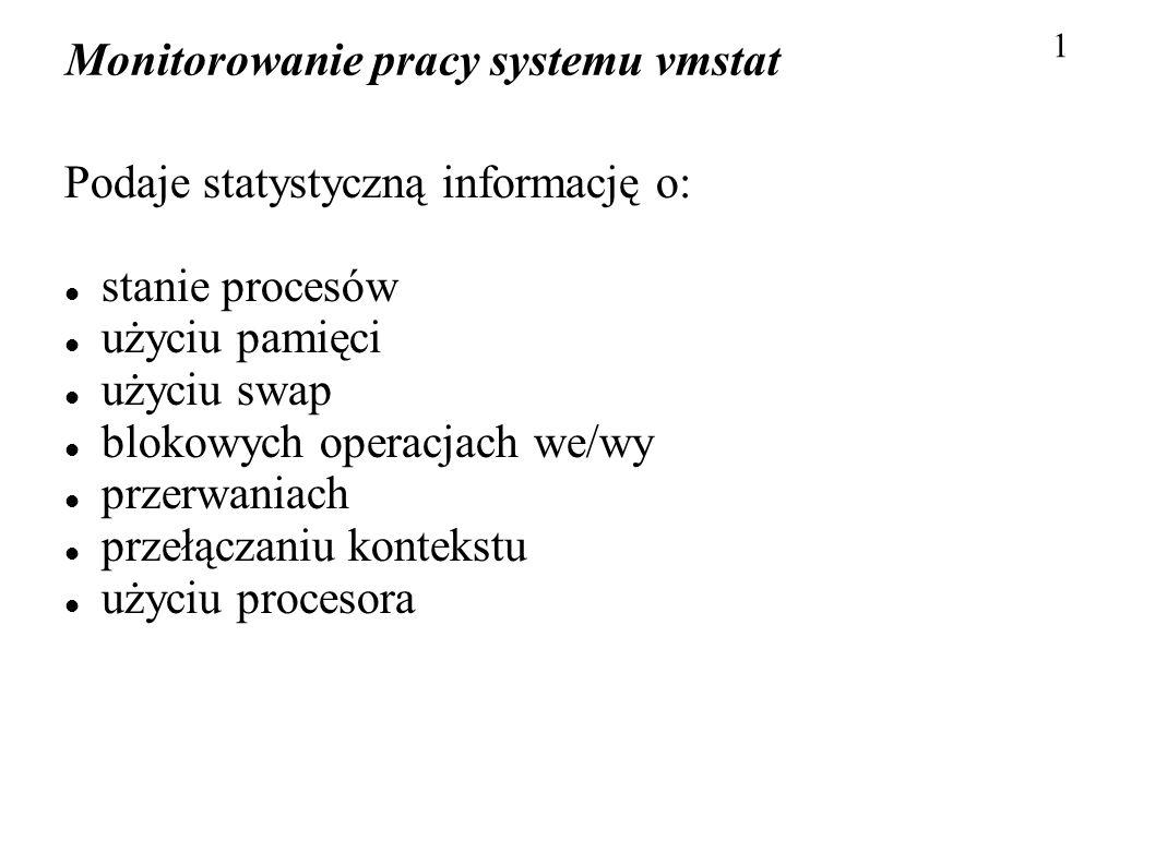 Monitorowanie pracy systemu vmstat